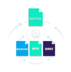 convert avchd to android