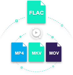 convert flac to mp4