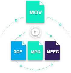 convert mov to mpg