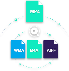 convert mp4 to audio