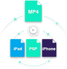 convert mp4 to iphone