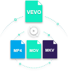 convert vevo to mp4