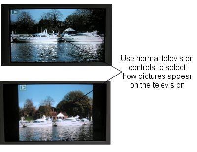 convert camera videos to tv
